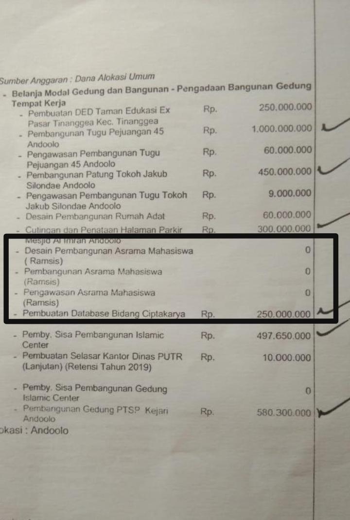 Anggaran pembangunan mahasiswa anggarannya kosong